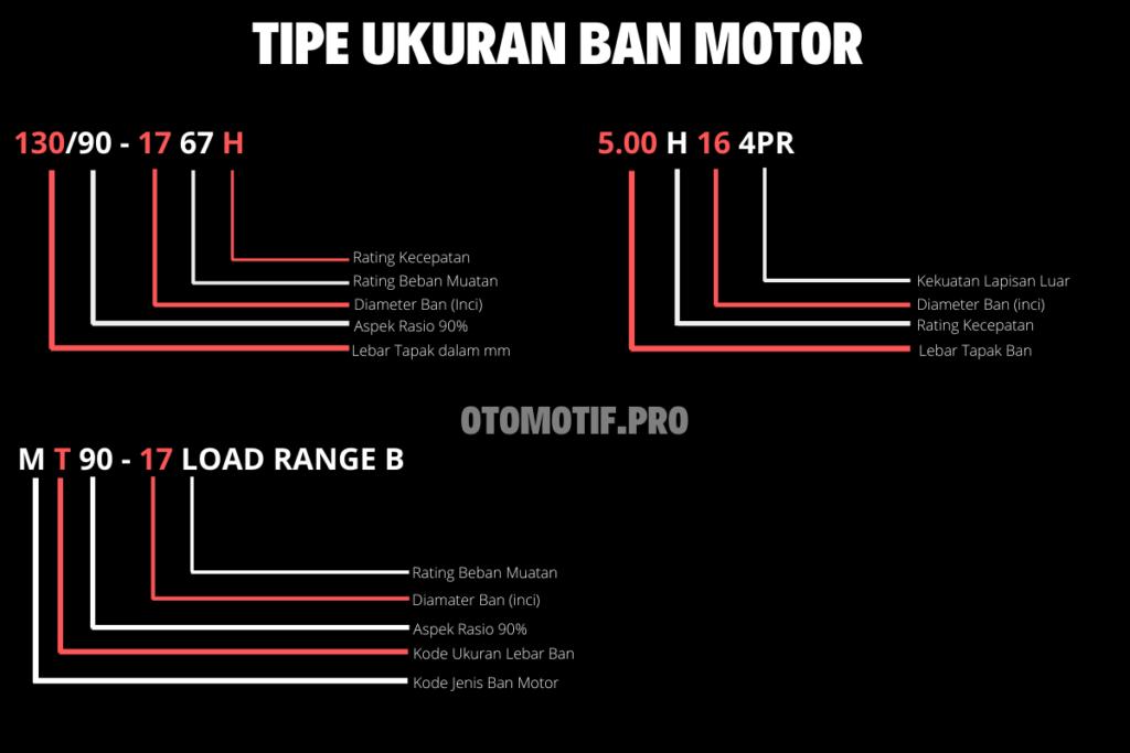 Cara Membaca Ukuran Ban Motor dengan Benar
