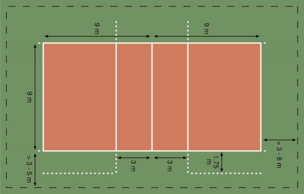 Sejarah permainan dan cara bermain bola voli