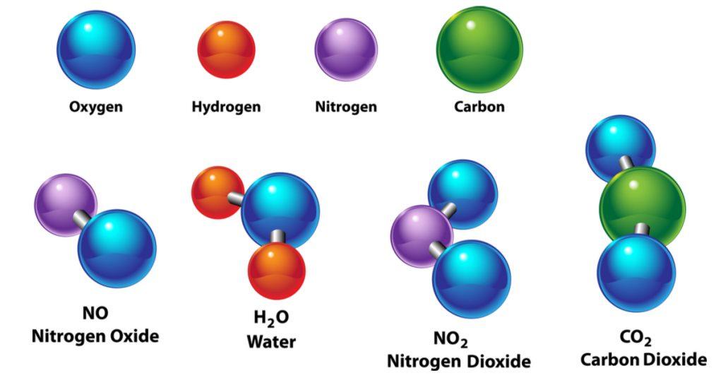 Apa yang dimaksud dengan senyawa kimia?
