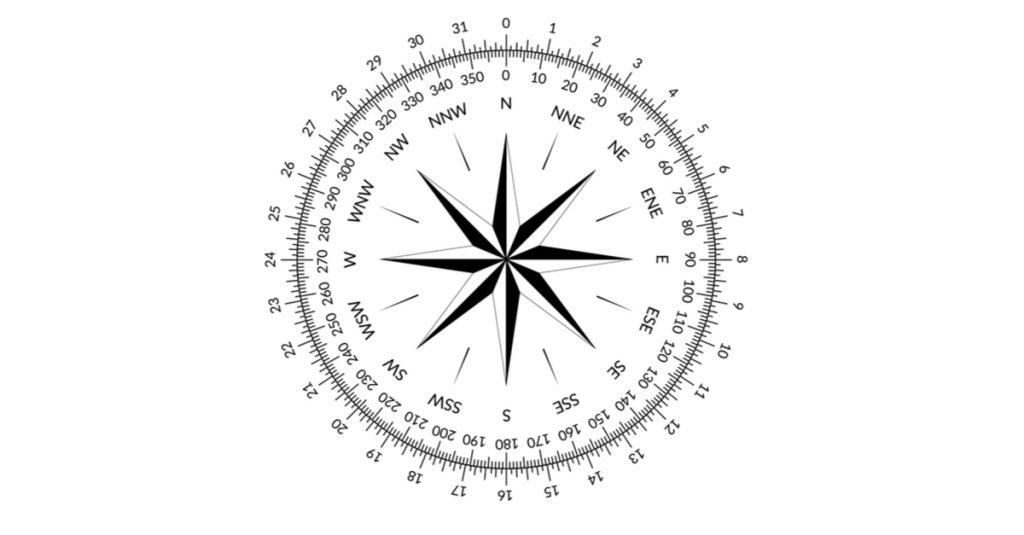 16 mata angin dan cara menentukan posisi.